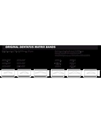 Dentatus matricų juostelės